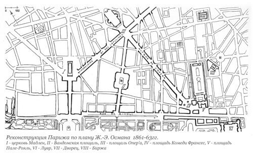 Осман. План реконструкци Парижа